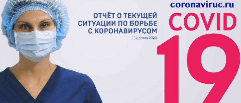 Короновирус в России на сегодня 1 мая 2020 год