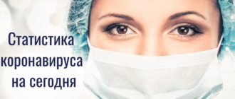 Статистика коронавируса в мире на 17 января 2021 года
